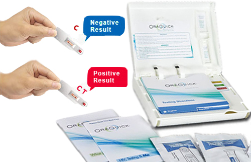 Home HIV Tests